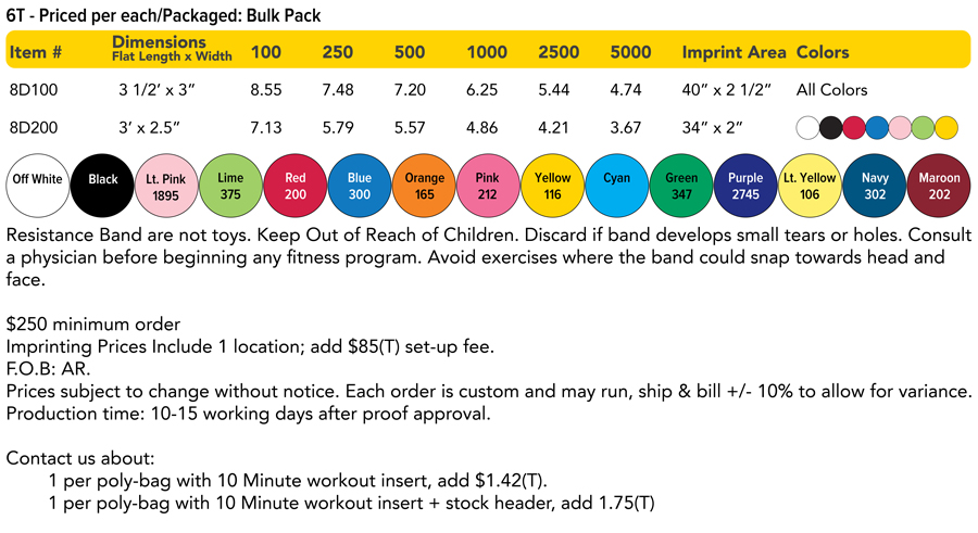 Ad Bands Pricing Information